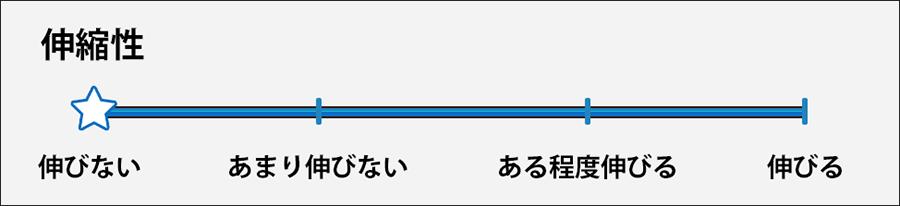 伸縮度_1