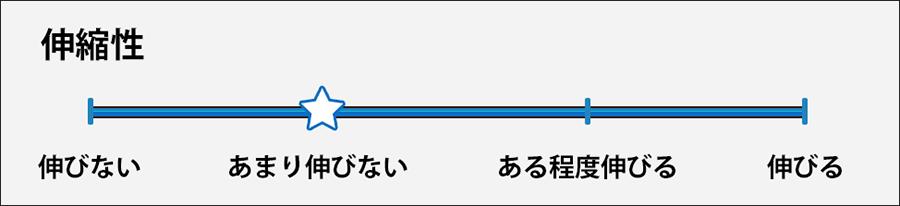伸縮度_2