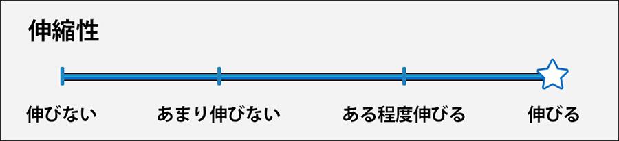 伸縮度_3
